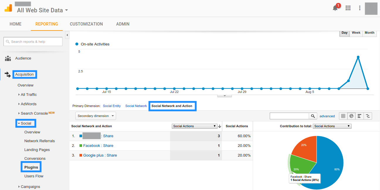 Google Tag Manager - Analytics Reporting