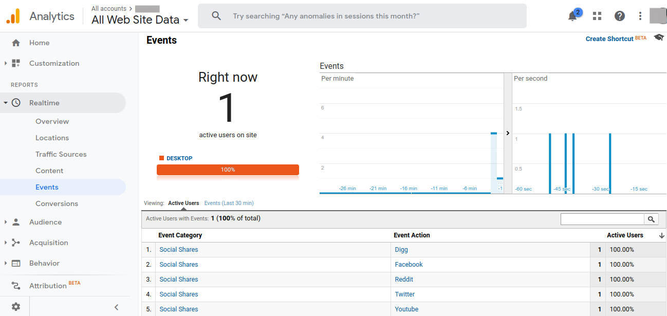 Configure Sassy Social Share Premium - Google Analytics